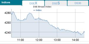 dse-index