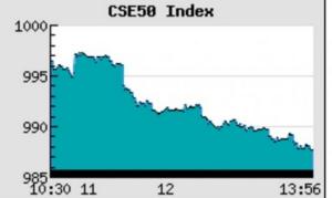 cse index