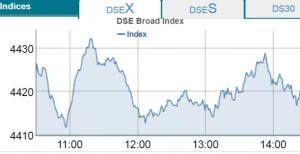 dse index 31-5