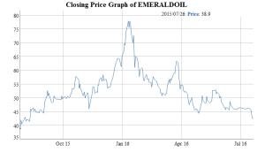 emarald oil 1 grap