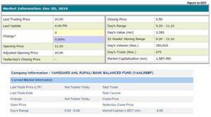 vanguard-aml-rupali-bank-inner_1